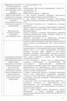 ЖК «Московский»